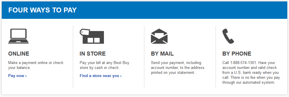 How to Make a Payment for My Best Buy Credit Card